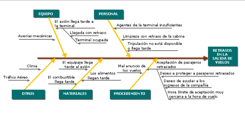 Diagrama-ishikawa-caso.png