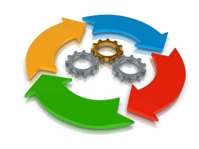 Ciclos de vida en proyectos