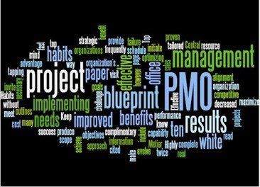 ¿Gestión de proyectos o gestión por proyectos?