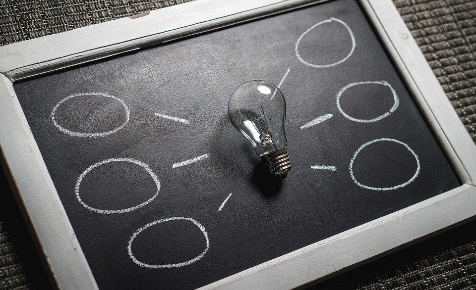 Recopilar requisitos de negocio con mapas mentales