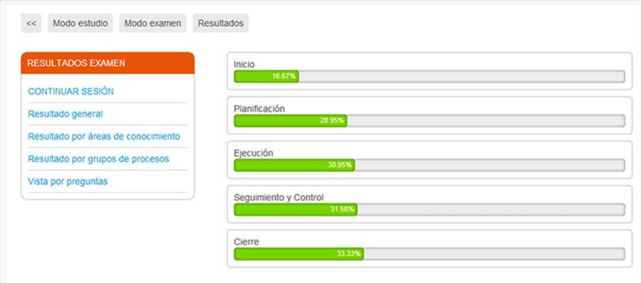 Resultados Simulador PMP